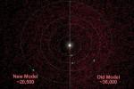 Asteroidy - NASA