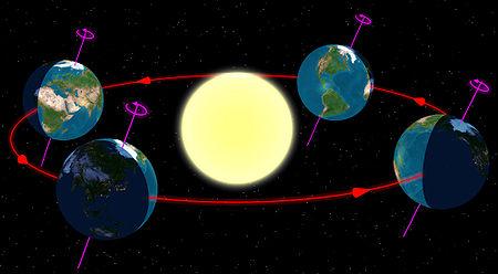 Peryhelium - Słońce