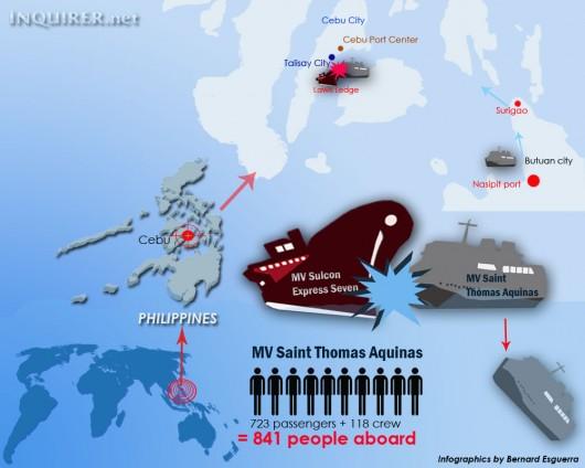 Filipiny - Ogłoszono stan katastrofy ekologicznej na wyspie Mactan, po zderzeniu z kontenerowcem zatonął prom wypełniony olejem 4