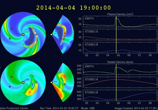 Burza geomagnetyczna 2014.04.05