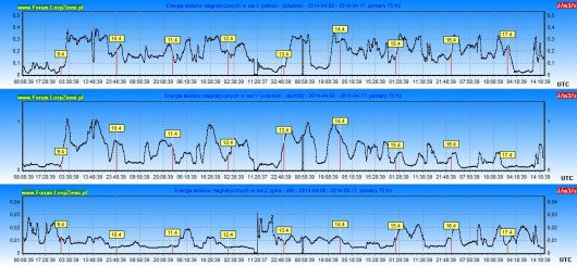 Energia burzy 2014.04.17 226h