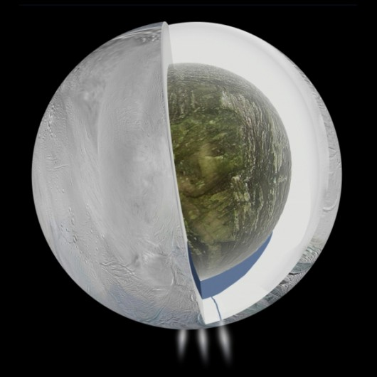 Księżyc Saturna - Olbrzymi zbiornik wody pod skorupą lodu