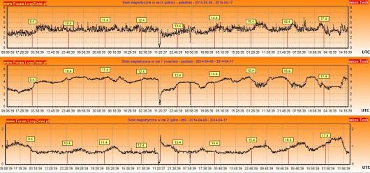 Skoki magnet 2014.04.17 226h