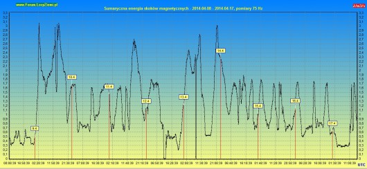 Sumaryczna EB 2014.04.17 226h
