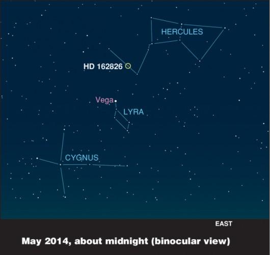 HD 162826-RGB, czyli siostrzana gwiazda Słońca, znajduje się w konstelacji Herkulesa