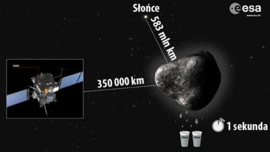 Sonda Rosetta znajduje się jeszcze dość daleko od komety 67P/Churyumov-Gerasimenko, ale już mierzy jej parowanie