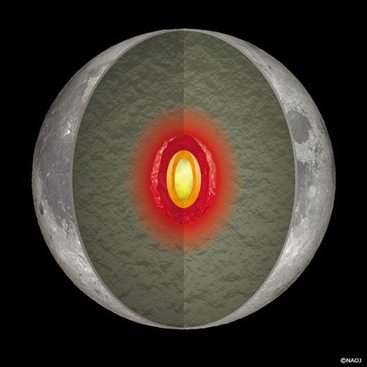 Wnętrze Księżyca prawdopodobnie jest gorące