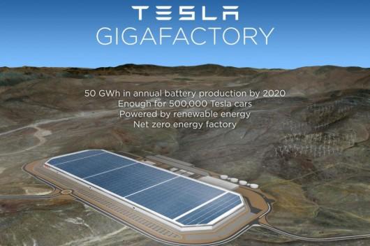 Tesla - Fabryka akumulatorów w Nevadzie