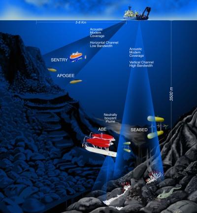 Wydobycie minerałów z dna oceanu
