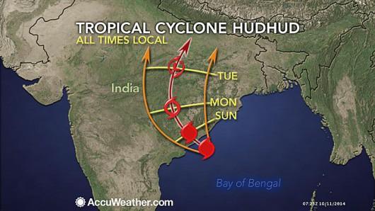 Indie - Cyklon Hudhud