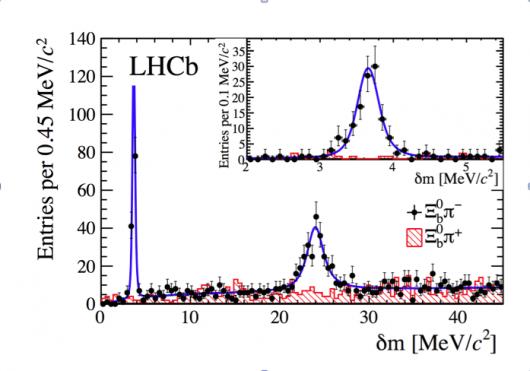 CERN - Dwie nowe cząstki elementarne w LHCb
