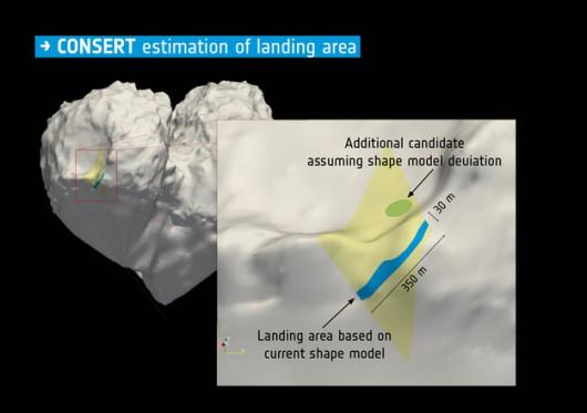 Miejsca, gdzie może znajdować się Philae /. Credits: ESA/Rosetta/Philae/CONSERT /