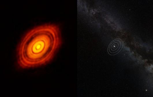 Porównanie rozmiarów dysku wokół HL Tauri (po lewej) i Układu Słonecznego /ALMA (ESO/NAOJ/NRAO) /