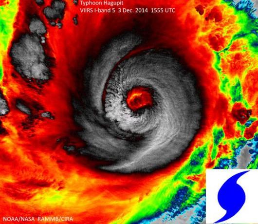 Filipiny szykują się na nadejście tajfunu Hagupit