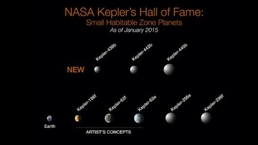 Teleskop Keplera dostrzegł osiem egzoplanet 3