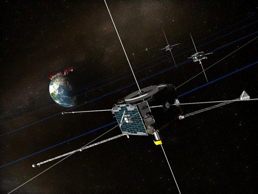 Misja Magnetospheric Multiscale
