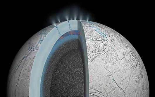 Na Ganimedesie, jednym z księżyców Jowisza znajduje się potężny ocean ze słoną wodą 2