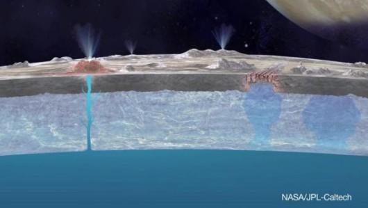 Na Ganimedesie, jednym z księżyców Jowisza znajduje się potężny ocean ze słoną wodą