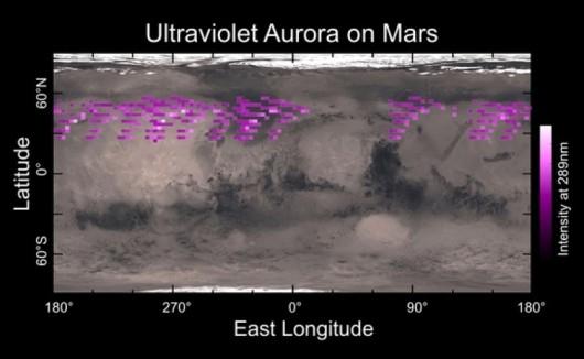 Wykres pokazujący, na jakiej szerokości geograficznej Czerwonej Planety wystąpiła zorza