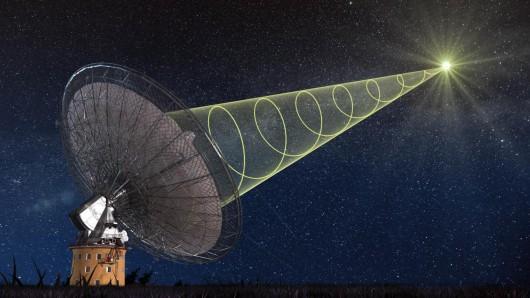 Cosmic Fast Radio Burst