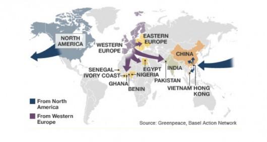 Gdzie bogaty świat wywozi elektroniczne odpady
