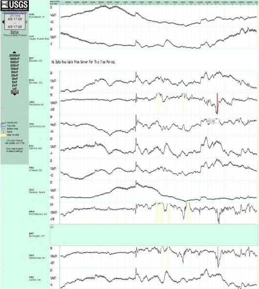 Magnetometr USGS 2015.04.09