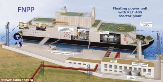 Rosja - Do końca 2016 roku wybudują pływającą elektrownię jądrową