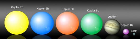 Kepler i Ziemia
