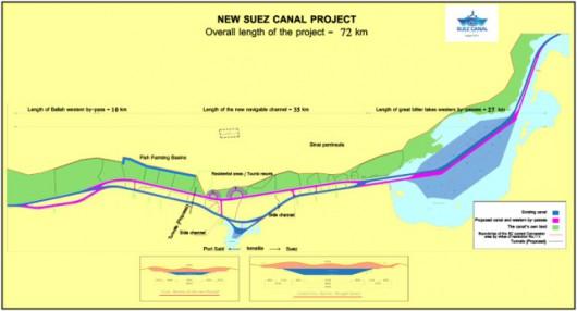 Nowy kanał jest zaznaczony na fioletowo, istniejący - na niebiesko