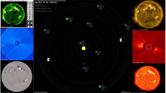 LosyZiemi - Aktywność Słońca i układ planet na 14 dni przed trzęsieniem ziemi w Japonii o sile 9.0
