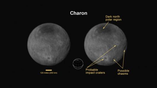 Opis form terenu zauważonych na powierzchni Charona.