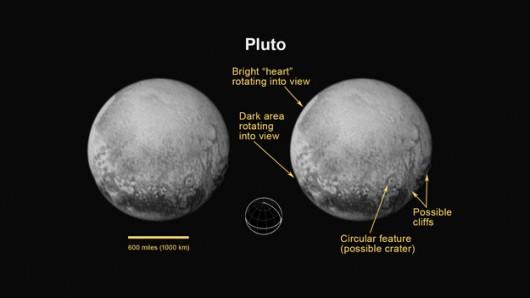 Opis struktur zauwazonych na powierzchni Plutona