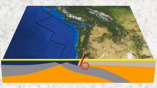 Strefa subdukcji Cascadia