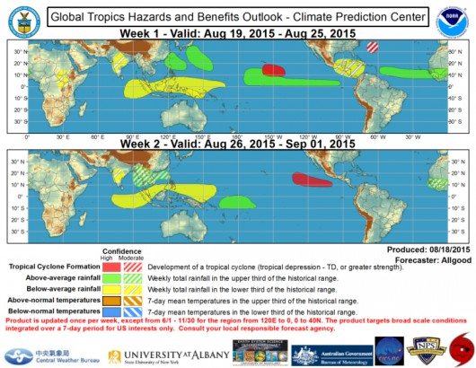 Prognozy dot. huraganów (NOAA)