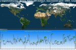 Trzęsienia ziemi