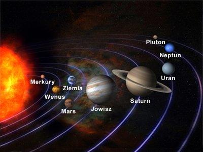 Układ planet