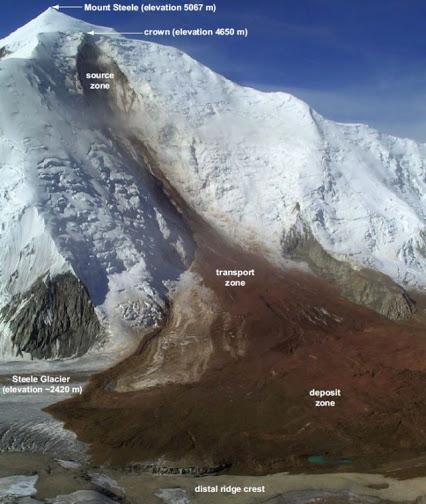 Kanada - Z Mount Steele, jednej z najwyższych gór ześlizgnęła się z prędkością bliską 200 km_h ogromna ilość lodu i skał -3