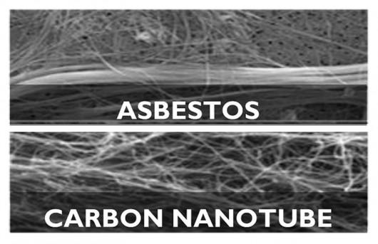 Obydwa materiały posiadają podobną strukturę i prawdopodobnie związane z tym silne właściwości rakotwórcze