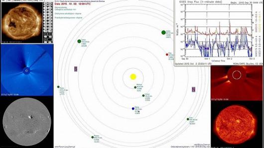 Układ-Słoneczny-SDO-SOHO-x-Ray