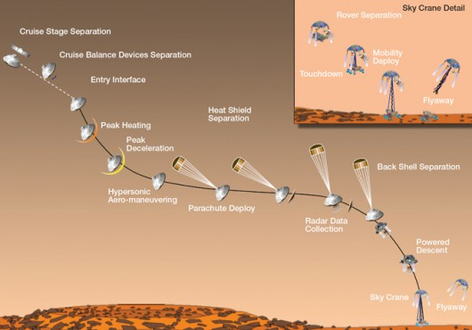 rover type lander