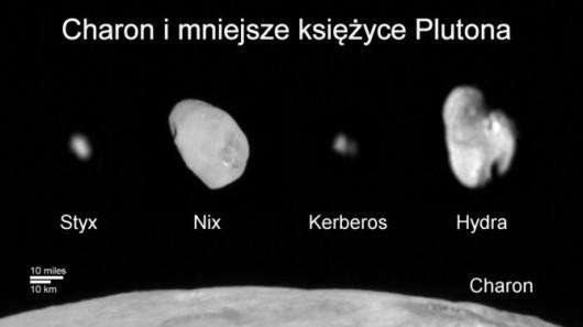 Księżyce Plutona