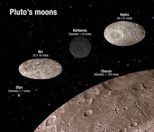 Pluton_ksiezyce