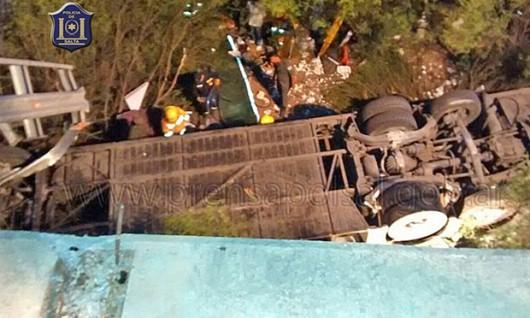 Argentyna - Autobus z funkcjonariuszami żandarmerii spadł z mostud