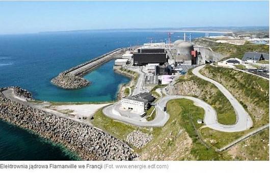 Elektrownia jądrowa we Francji