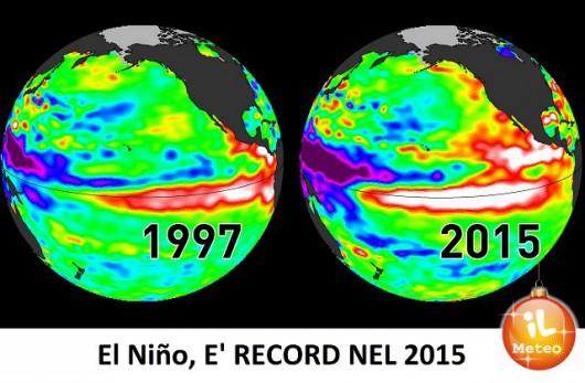 Rekordowe El Nino