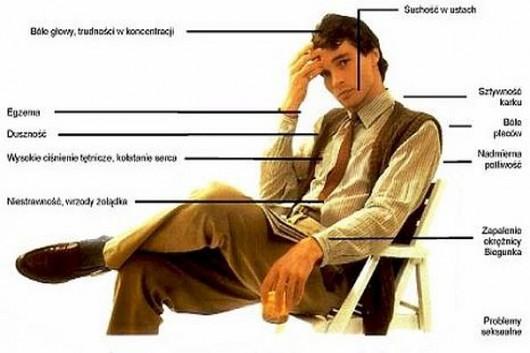 Stres upośledza wiele funkcji organizmu
