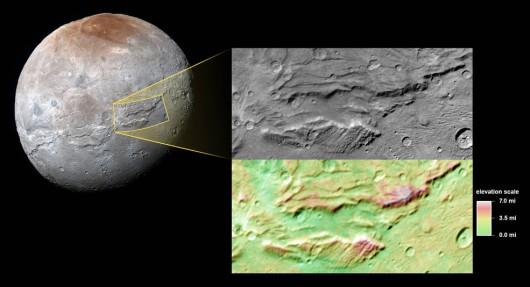 Kaniony na Charonie - księżycu Plutona Foto: NASA