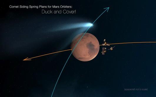 Kometa C 2013 A1