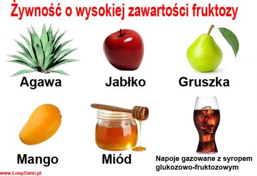 Żywność o wysokiej zawartości fruktozy