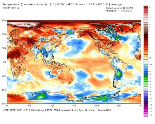 Anomalie średniej globalnej temperatury powierzchni do marca 2016, w oparciu o prognozę CFSR